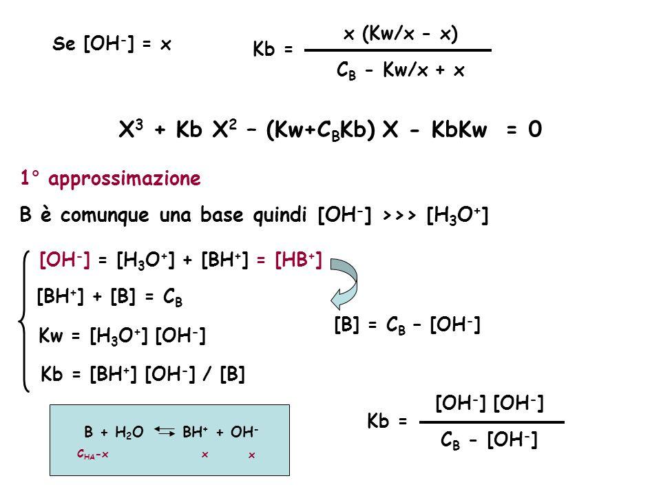 X3 + Kb X2 – (Kw+CBKb) X - KbKw = 0 [OH-] = [H3O+] + [BH+] = [HB+]